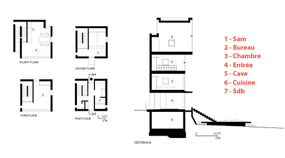 House Design One Floor Simple Unique Ideas furthermore Tadao Ando Architecte additionally Open Plan additionally Black White House Modern Glass Building Blackwhite Residence further 501729214712607642. on minimal house floor plans